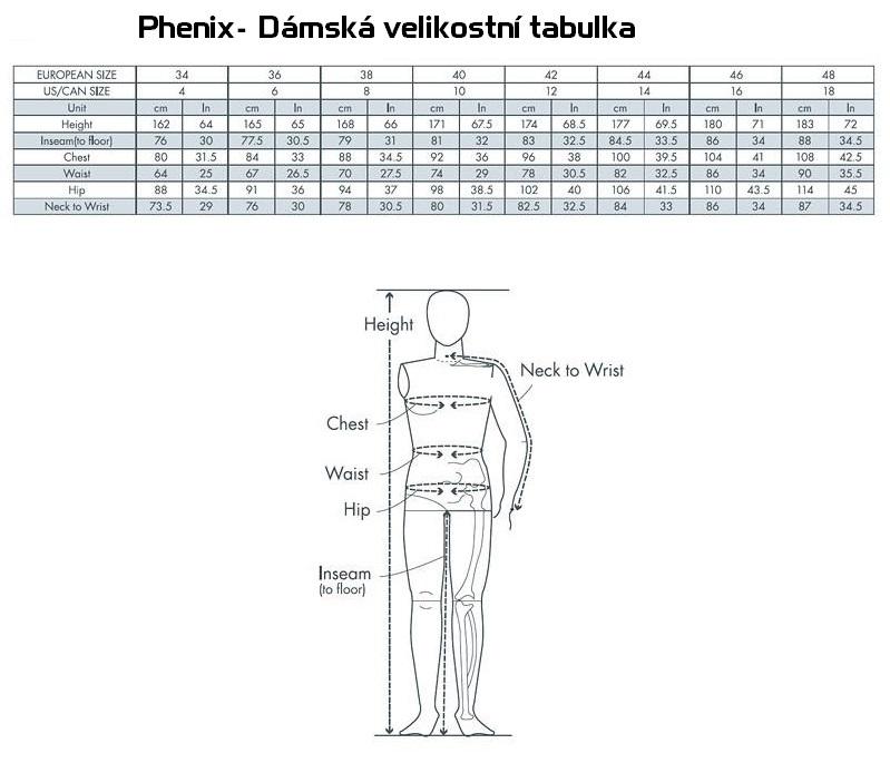 phenix-damske-velikostni-tabulka.799x685